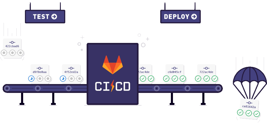 interviews/2/gitlab-ci.png